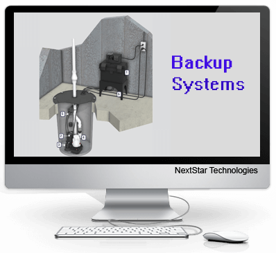 Basement Sump Pump Backup systems